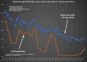 HOUSE Team Home Loans